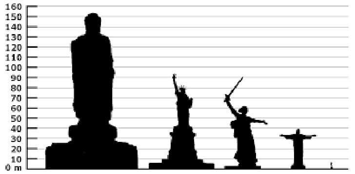 背の高さ比べ比較
